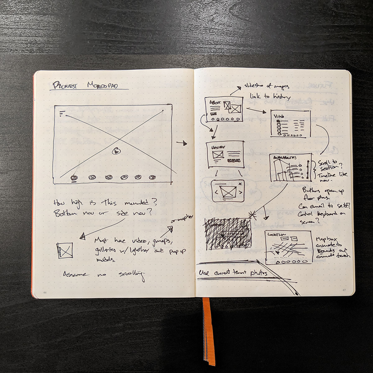 Initial sketch of app home screen and user flow through rough content